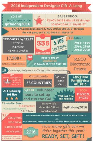 2016-stats
